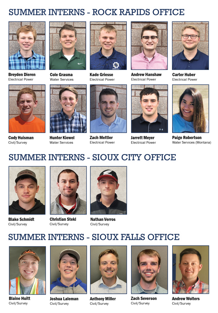 Interns listing for website